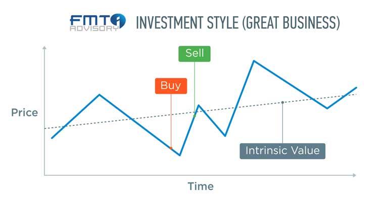 FMT Advisory Investment Style